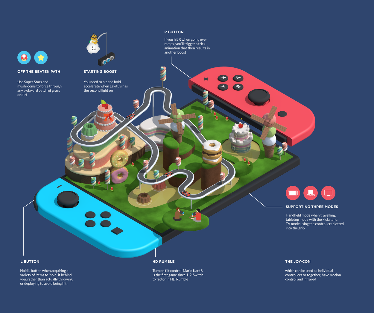 switch fun facts